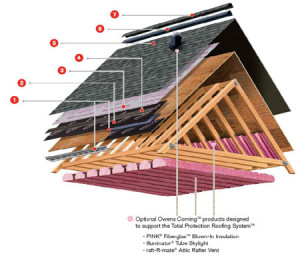 roofing-cross-section